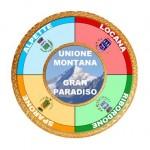 Anche nel 2019 i Cantieri di lavoro dell'Unione Montana Gran Paradiso