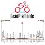 Centesima edizione della Gran Piemonte