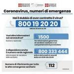 Coronavirus in Piemonte salgono a due le vittime