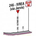 Giro d'Italia modifiche alla circolazione di Ivrea