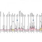Il percorso dell'edizione 2013