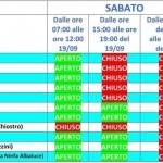 Le modifiche alla viabilità di Caluso sabato 19 e domenica 20