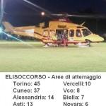Volo notturno elisoccorso 140 aree di atterraggio in Piemonte